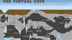 Virtual Cave : PBS LearningMedia can download
