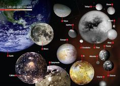 Las grandes lunas del Sistema Solar