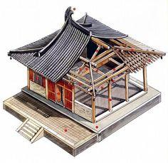 猫腻的相册-中国古建筑 China Architecture, Ancient Architecture, Architecture Design, Architecture Office, Futuristic Architecture, Japanese Tea House, Traditional Japanese House, Japanese Buildings, Japan Garden