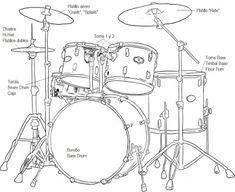 Partes de una batería | Eduplaneta Musical