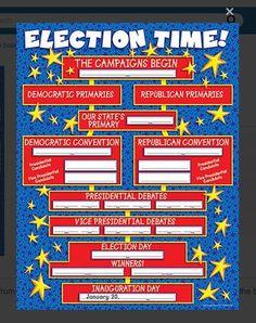 Presidential election bulletin board
