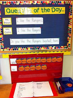 Question of the day on pinterest pocket charts opinion writing and
