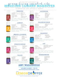 Medicine Cabinet Makeover - great uses for the Young Living Essential Oils Premium Starter Kit. Joy, Frankincense, Lemon, Lavender, Peppermint, Purification, Panaway, Peace & Calming®, Thieves®, Valor®