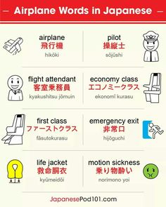 Infographic how to greet people in japanese http japanese phrases japanese words language lessons language study hiragana japan travel japanese characters japanese language learning m4hsunfo