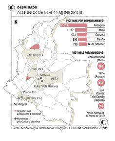 Desminado en el país se ampliará a 44 municipios