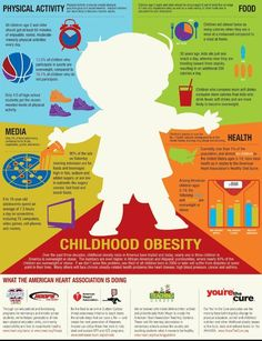 September is National Childhood Obesity Awareness Month, so take some time to educate yourself and your kids on the issue that is affecting one in three children in the United States. Spread the word about strategies for preventing childhood obesity and encourage others to get involved.