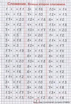 Math Division Worksheets, Kindergarten Addition Worksheets, School Worksheets, Math For Kids, Fun Math, Teacher Encouragement Quotes, Math Websites, Math Charts, Math Notes