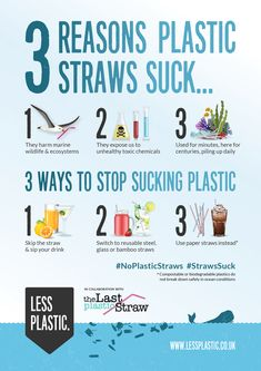 Unless you need a straw for medical reasons, DITCH THE STRAWS ! // 3 reasons plastic straws suck - Posters & Postcards - Less Plastic Save Planet Earth, Save Our Earth, Save The Planet, Save Environment, Reduce Reuse Recycle, How To Recycle, Plastic Pollution, Ocean Pollution, Budget Planer