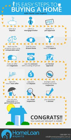 15 steps to buying a home in Australia infographic