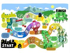 Climate change board game - yes, recycling helps!