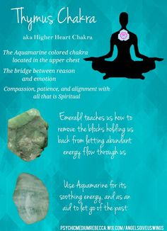 Thymus Chakra Crystals