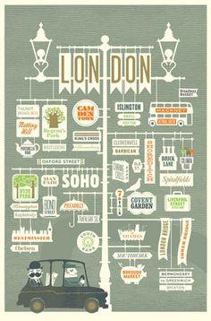 Neighborhoods of London