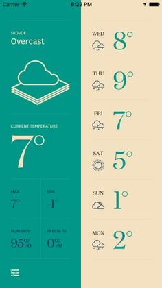 Forecast - Yet Another Weather App Screenshots