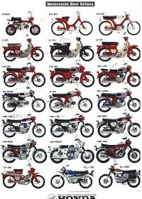 Vintage Motorcycles Classic eclectic interiors, mid-century homes, decor inspiration, homestyling, Stacy Reynaud - source See more vintage Honda motorbikes from the archives here . Honda Cub, Vintage Honda Motorcycles, Honda Bikes, Cool Motorcycles, Moto Scrambler, Moto Bike, Motorcycle Posters, Motorcycle Types, Women Motorcycle