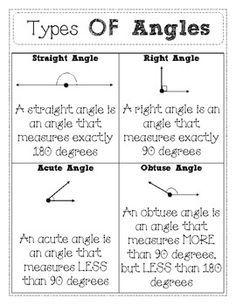 Types of Angles for Student Journal by Lee Ann Papst Fifth Grade Math, Fourth Grade, Grade 3, Math Charts, Homeschool Math, Homeschooling, Math Measurement, Math Notebooks, Student Teaching