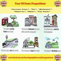 """Uses Of Some Prepositions – """"Across from"""", """"On"""", """"Between"""", """"Next to"""", """"Near"""", """"Far from"""""""