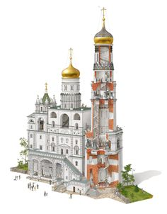 Ivan the Great belltower | This is an illustration of The Ivan the Great Bell Tower in the Moscow Kremlin complex.   It was built in 1508 for the Russian Orthodox cathedrals in Cathedral Square, namely the Assumption, Archangel and Annunciation cathedrals, which do not have their own belfries. It is said to mark Moscow's precise geographic center.