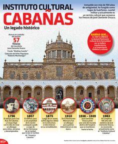 En Guadalajara se encuentra el Instituto Cultural Cabañas, el cual fue declarado Patrimonio Cultural de la Humanidad por su belleza arquitectónica y su importancia histórica y cultural. #Infographic