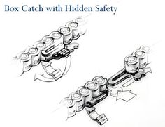 Box catch with hidden safetyFree Diy Jewelry Projects | Learn how to make jewelry - beads.us