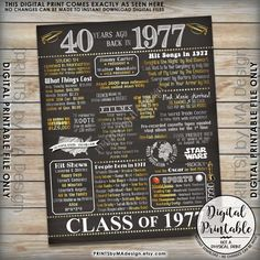 40th Reunion 1977 Poster 40th Reunion Decor 40 Years Ago