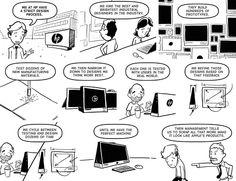 FWP - HP's design process