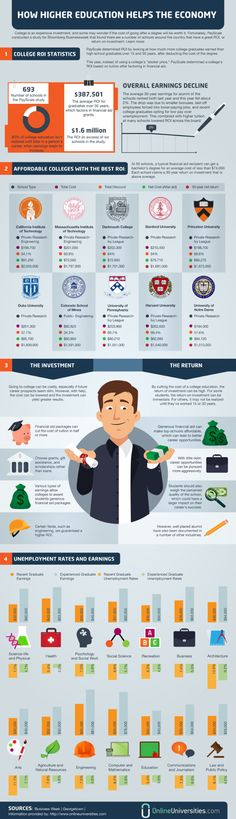 Infographic Ideas depression infographics in spanish : Comparing The Great Depression To The Great Recession [Infographic ...