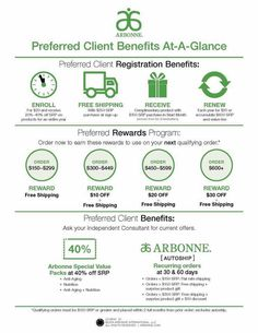 I LOVE to pamper my Clients - check out the NEW Preferred Clients benefits from Arbonne www.reneesmith.arbonne.ca