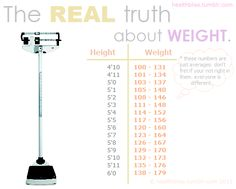 Height/weight averages.