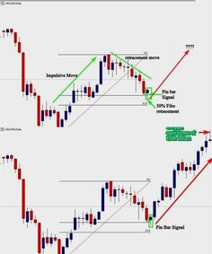 Trading strategy Pins for currency binary options day company stock tips forex strategies 101 marke – Finance tips for small business Make Money Fast, Make Money Online, Stock Market For Beginners, Stock Trading Strategies, Forex Trading Tips, Stock Market Investing, Cryptocurrency Trading, Day Trading, Technical Analysis