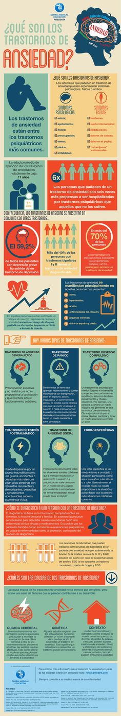 8 Best Infographics: Spanish images | Infographic, Medical