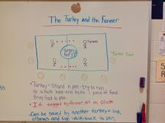 Carly's PE Games: P.E. Tossing and Catching, Fun Thanksgiving Game