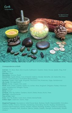 My correspondences chart for the element Earth with altar. - By Skyla NightOwl - The Magical Circle School - www.themagicalcircle.net