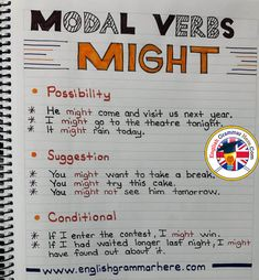 Modal Verbs Might, Example Sentences - English Grammar Here English Help, Learn English Words, English Phrases, English Idioms, English Study, English Lessons, Teaching English Grammar, English Writing Skills, English Vocabulary Words