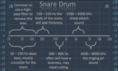 vocal eq cheat sheet for sound recording and such clever useful reference recorder music. Black Bedroom Furniture Sets. Home Design Ideas