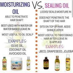 Moisturizing Oil vs Sealing Oil