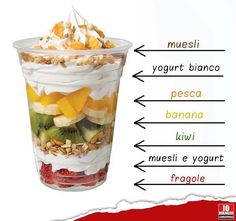 Postee o desayuno saludable: -Muesli o cereal -Yogurt de preferencia griego -Dur Kahvaltılıklar Parfait Recipes, Smoothie Recipes, Dessert Recipes, Healthy Breakfast Recipes, Healthy Snacks, Snacks Saludables, Good Food, Yummy Food, Cafe Food