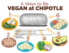 I Don't Know About You Guys But I Freakin Love Mexican Burritos. If You're Vegan Or Want To Try Plant Based Chipotle Gains. Here Is How To Construct Your Burrito Masterpiece Vegan Restaurant Options, Restaurant Guide, Vegan Restaurants, Vegan Chorizo, Vegan Chipotle, Peta, Frugal, Vegans, Kitchens