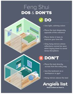 infographic showing dos and don'ts of feng shui bedroom Infografik zeigt Dos und Don 'ts von Feng Shui Schlafzimmer Casa Feng Shui, Feng Shui Tips, Home Feng Shui, Feng Shui Office, How To Feng Shui Your Home, Home Bedroom, Bedroom Decor, Bedrooms, Interior Design Guide