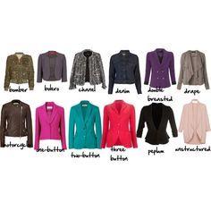 Resultado de imagen para clothes glossary