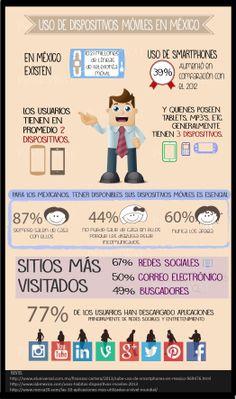 Uso de dispositivos móviles en México. #Mexico #Infografia #Moviles #Aplicaciones #Smartphone