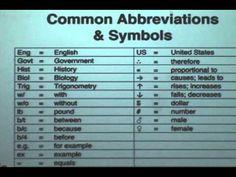 Lesson 2: Abbreviations and Symbols
