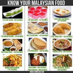 Know your Malaysian Food calories