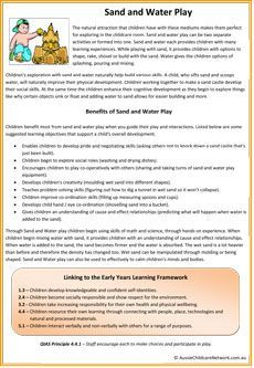 Sand and Water Area Posters – Roxana I. Sand and Water Area Posters Sand and Water Area Posters Play Based Learning, Learning Through Play, Preschool Learning, Learning Centers, Early Learning, Learning Activities, Teaching Ideas, Baby Activities, Teacher Resources