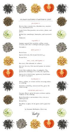 """Clean Eating Starter's List via verilymag.com! Forget the cleanse and develop a """"clean eating"""" routine!"""