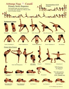 Tapas on and off the mat, Ashtanga Primary Series Cheat Sheet