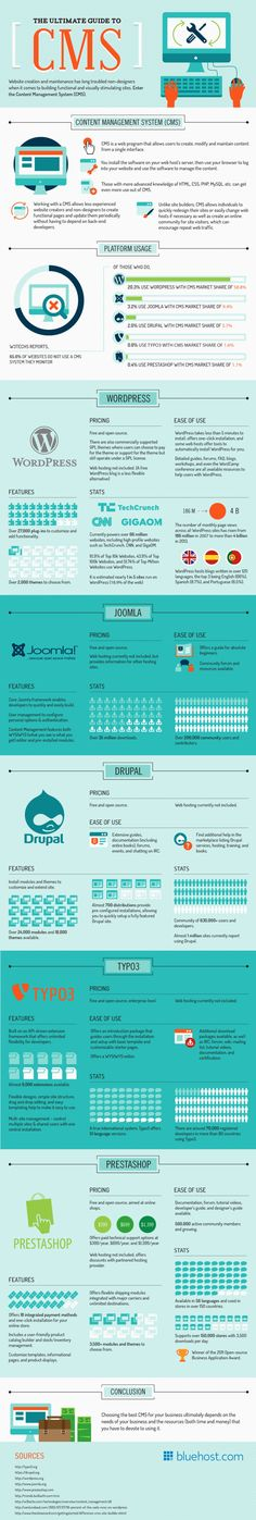 The Ultimate Guide to #CMS.  f you own a business that publishes content on the internet, then you need to understand content management system or CMS. Bluehost has created a visual guide for you through this infographic to help you identify the various type of CMS and which type is the best for you and your business.