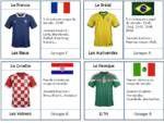 La coupe du monde 2014 - récap'