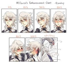 wow who knew I would like fire emblem characters and I've never played any games lol? I just know them from smash hmm but wow corrin is really cute Fire Emblem Awakening, Fire Emblem Fates Corrin, Robin, Fire Emblem Games, Fire Emblem Characters, Game Art, Video Game, Cool Art, Funny Pictures