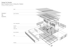 Galeria de Escola Baan Nong Bua / Junsekino Architect And Design - 19