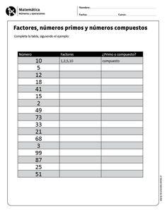 Factores, números primos y números compuestos